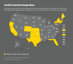 credit card surcharge ban map - Credit Card Fees For Businesses